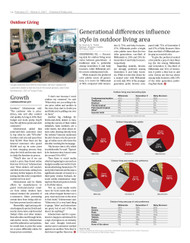 Furniture Today Outdoor Living Research