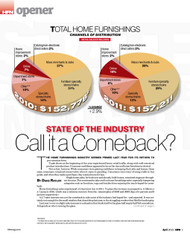 HFN State of the Industry for 2012
