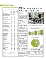 Furniture Today's 2017 Imports/Exports report