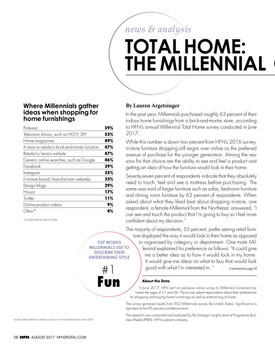 Total Home: The Millennial Consumer Speaks, 2017
