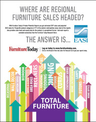 Total Furniture, not including bedding, Product Potential Report 2017