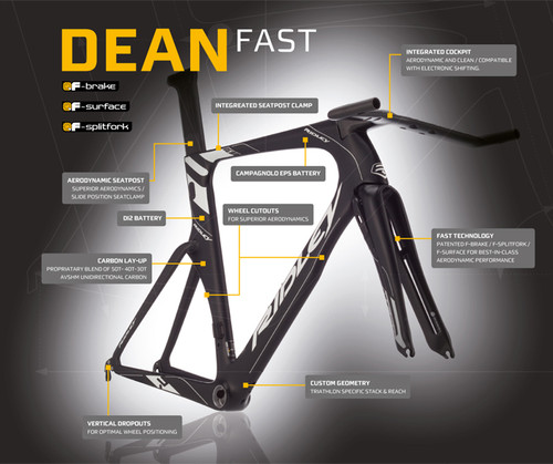 Ridley Dean Fast Carbon TT Frameset with Carbon Cockpit