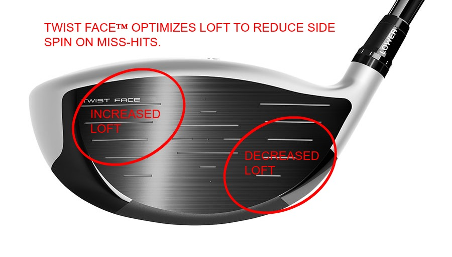 Taylormade Driver Twist Face