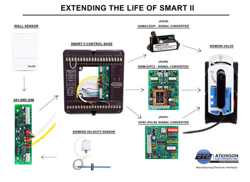 Smart II Repair Contact Atkinson Electronics circuit board division for repair estimates on your Smart II and SMVU Controllers.  cbdsales@atkinsonel.com