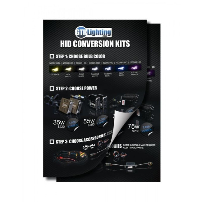 GTR Lighting HID Conversion Kit Options Poster