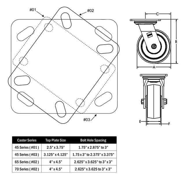 caster-wheel-ordering-guide.jpg