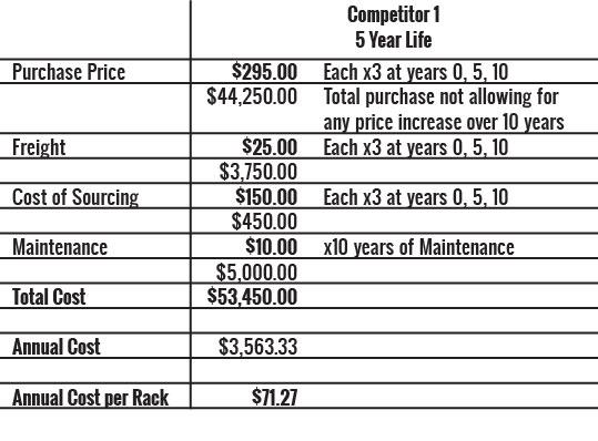 competitor-1-chart.jpg
