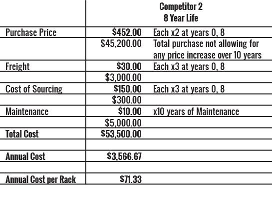 competitor-2-chart.jpg