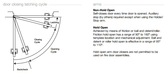 yale27003.jpg  sc 1 st  ASK Locksmith Inc. & Yale 5800 Series Door Closer