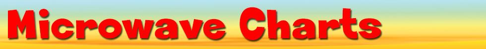 microwave-charts-banner.jpg