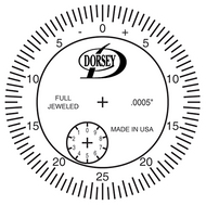 Customize 1DM125-05 Dial Indicator: Prices Starting at