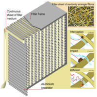 filter-200x200.png