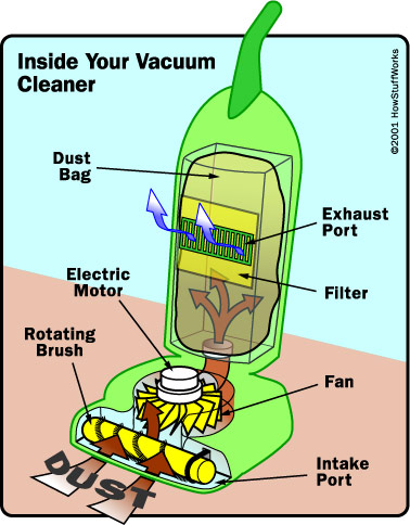 vacuum-cleaner-diagram.jpg