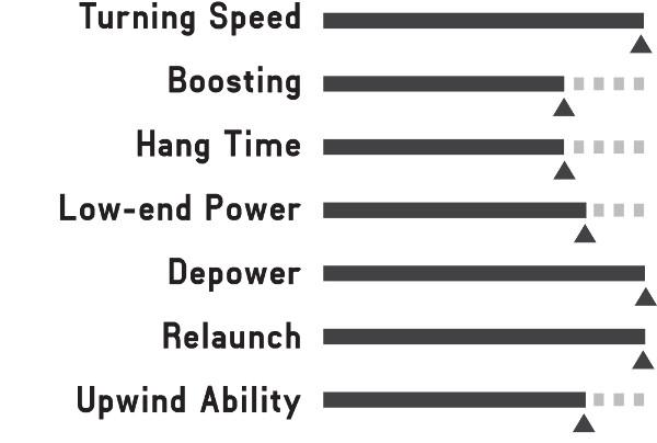 attributes-drifter.jpg