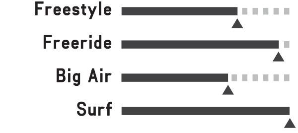 style-selector-drifter.jpg