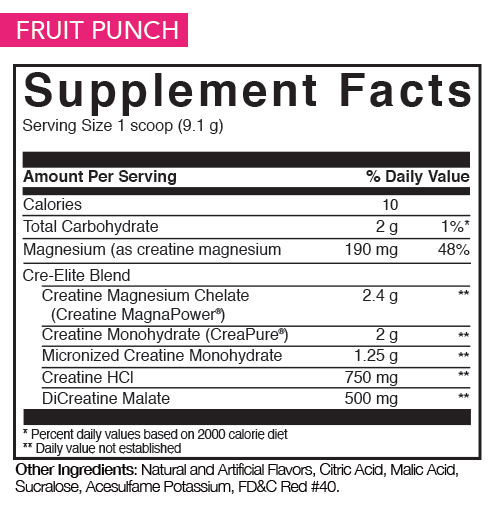 Fruit Punch Nutrition