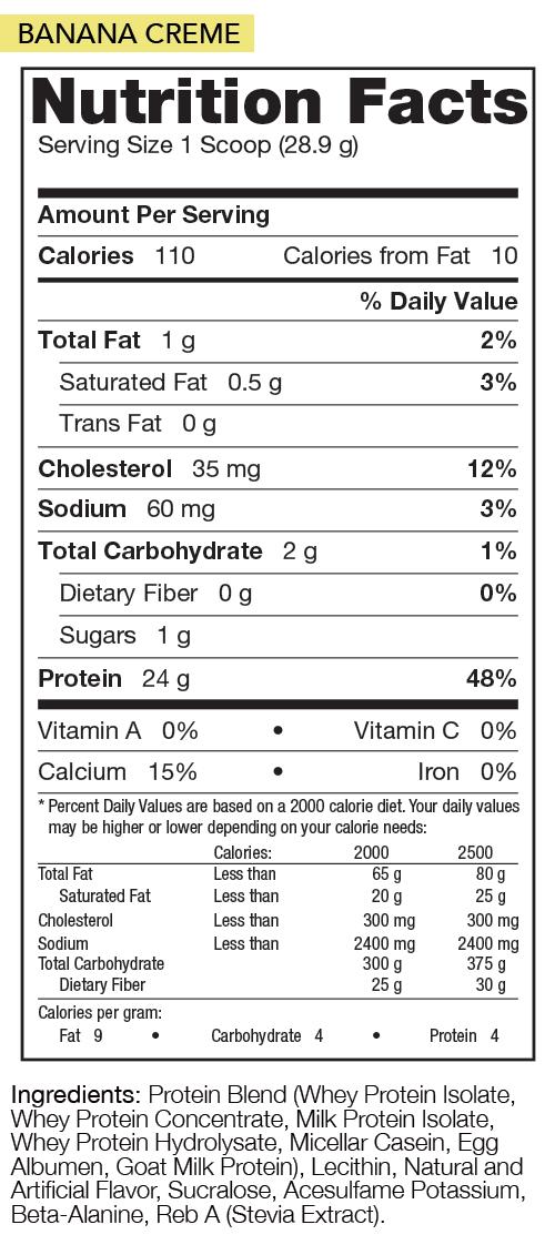 Banana Creme Nutrition