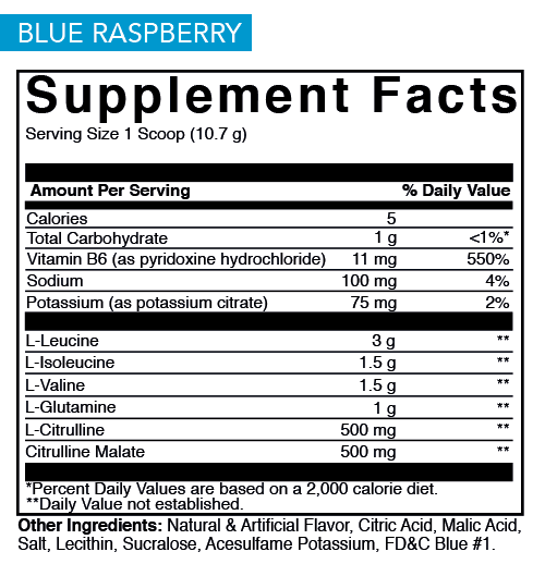 Blue Raspberry Nutrition