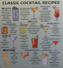 """SIGN MEASURES 12"""" W X 16"""" H & HAS HOLES IN EACH CORNER FOR EASY MOUNTING RICH COLORS AND GRAPHICS TELLS THE BARTENDER EXACTLY HOW TO MAKE SEVERAL DIFFERENT CLASSIC MIXED DRINKS GREAT FOR ANY BAR OR REC ROOM"""