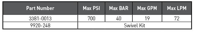 hypro-spray-gun-3371-0013-order-chart.png