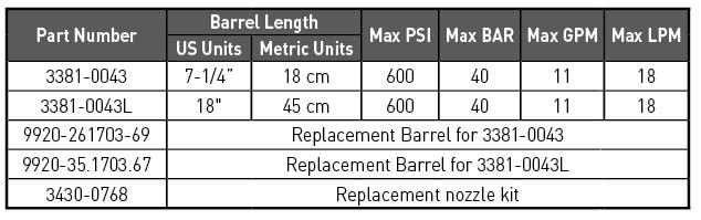 hypro-spray-gun-3381-0043-0043l-order-chart.png