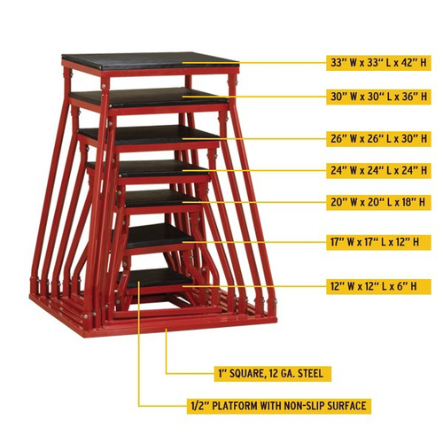 Body Solid Jumping Plyometrics Box Sizes and Features