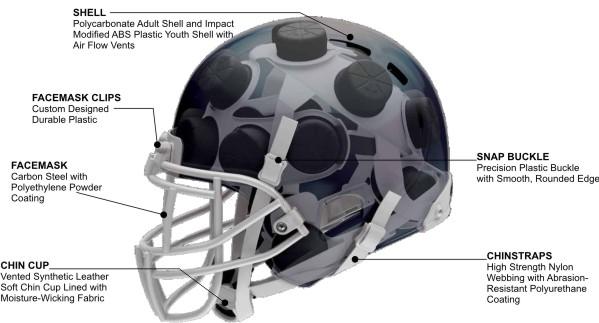 Xenith X2 Football Helmet Youth