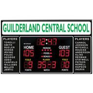 Sponsors Panel for Scoreboard (pr SQ FT)