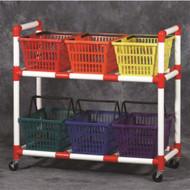 DuraCart Easy Access Basket Cart