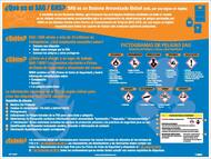 GHS LABELS AND PICTOGRAMS POSTER - SPANISH