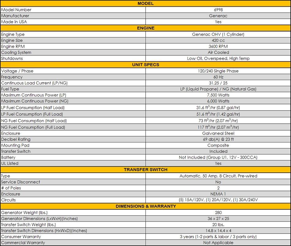 generac 6998 7 5kw powerpact 50a 8 circuit transfer switch rh apelectric com Generac Transfer Switch Wiring Diagram Standby Generator Wiring Diagram