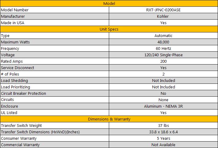 kohler 200a se rated transfer switch 3r rxt jfnc 0200ase rh apelectric com
