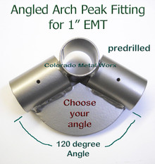 Angled Arch Peak Fitting