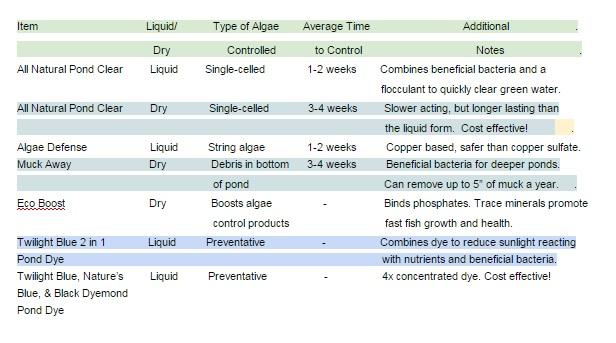 algae-informational-chart.jpg