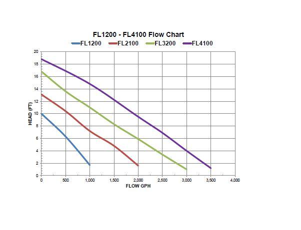 flood-pump-chart.jpg