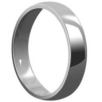 Stainless Steel 4mm Plain Band