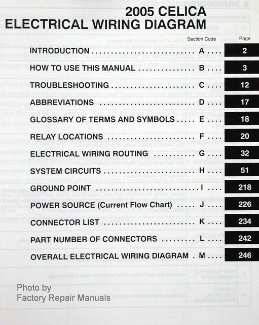 2005 toyota celica electrical wiring diagrams original ... 1996 celica ignition wiring diagram #12