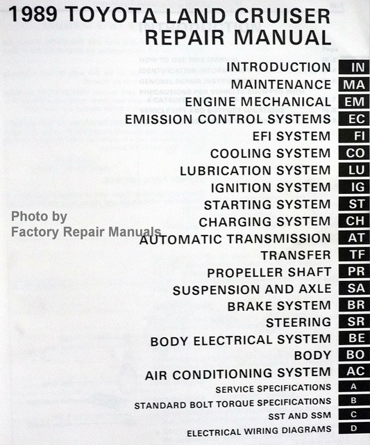 1989 Toyota Land Cruiser Factory Service Manual Original