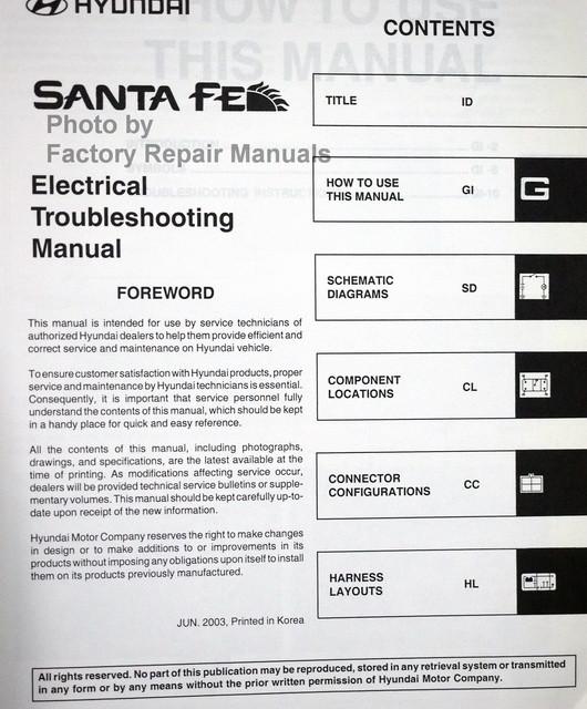 2004 hyundai santa fe electrical troubleshooting manual. Black Bedroom Furniture Sets. Home Design Ideas