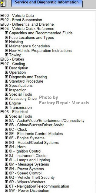 Scout ii factory service manual
