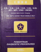 1996 Jeep and Dodge Truck Powertrain Diagnostics Procedures Gas / Diesel / CNG