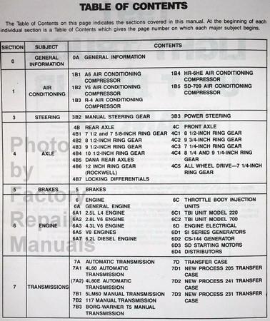 1991 Chevrolet Trucks C/K Pickup Unit Repair Manual Table of Contents