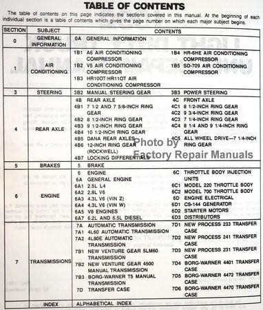 1992 Chevrolet Trucks C/K Pickup Unit Repair Manual Table of Contents