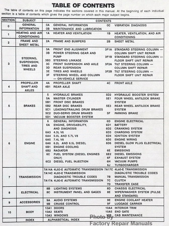Chevrolet 1993 C/K Models Service Manual Table of Contents