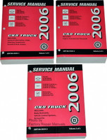 2006 Chevy Suburban Tahoe GMC Yukon Cadillac Escalade Shop Service Manual Set