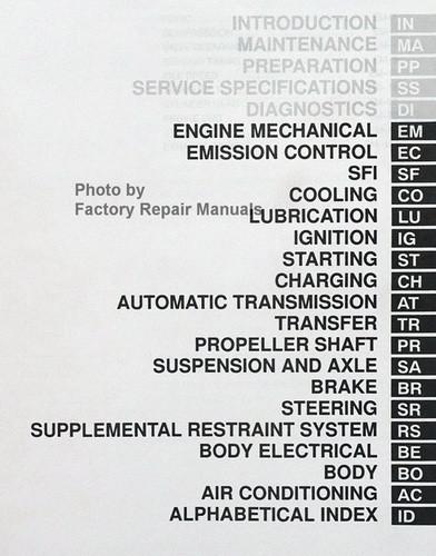 2001 Toyota Land Cruiser Factory Service Manual Set