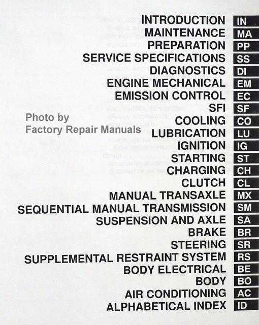 2001 toyota mr2 spyder factory service manual original shop repair rh factoryrepairmanuals com Silver 2001 Toyota MR2 Spyder 2012 Toyota MR2 Spyder
