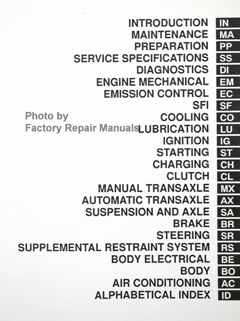 1998 Toyota Celica Repair Manual Table of Contents