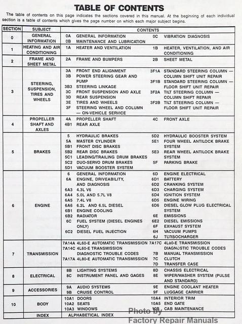1993 chevy c k truck shop service manual pickup suburban blazer rh factoryrepairmanuals com Springfield XDS XD Subcompact