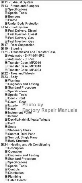 2014 Jeep Grand Cherokee Factory Service Manual CD-ROM